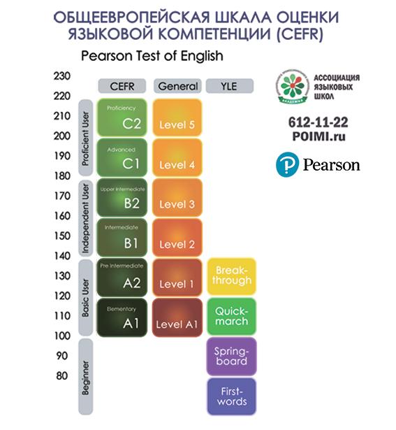таблица-Pearson-WEB.jpg