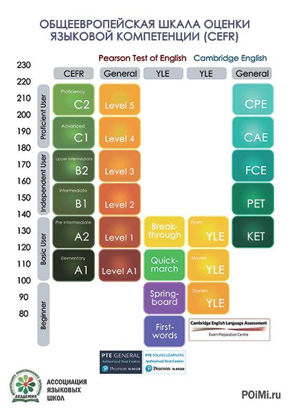 таблица-уровней_web.png