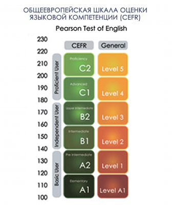 table-Pearson.jpg