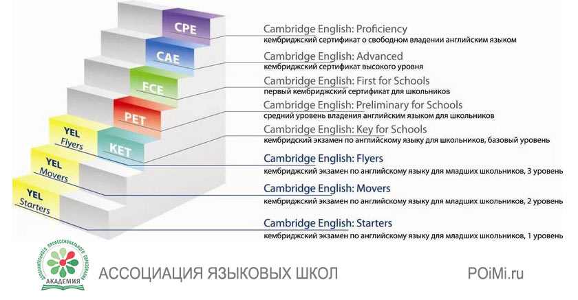Cambridge-English.jpg