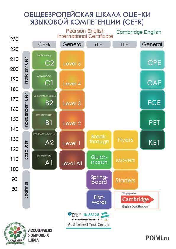 table-level21_web1.jpg